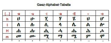 Geez-Tabelle